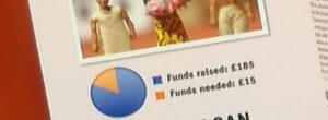 Landmark Charitable Achievement